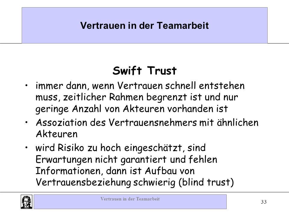 Vertrauen in der Teamarbeit