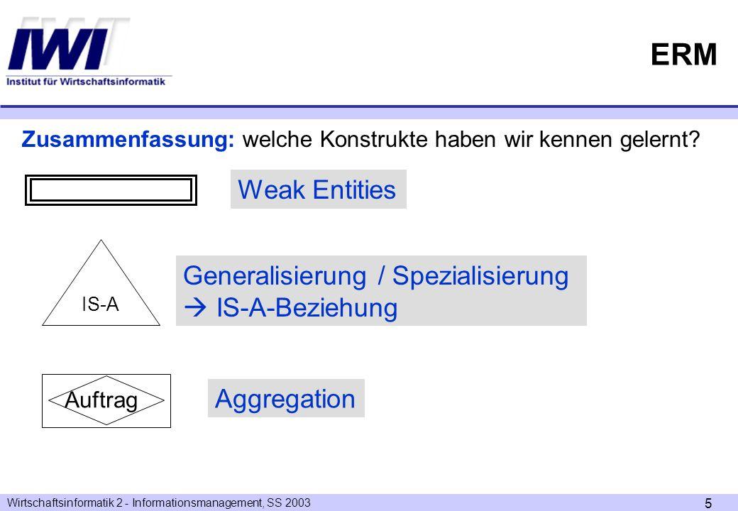 ERM Weak Entities Generalisierung / Spezialisierung  IS-A-Beziehung