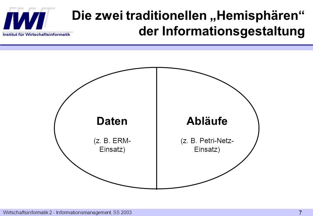 """Die zwei traditionellen """"Hemisphären der Informationsgestaltung"""