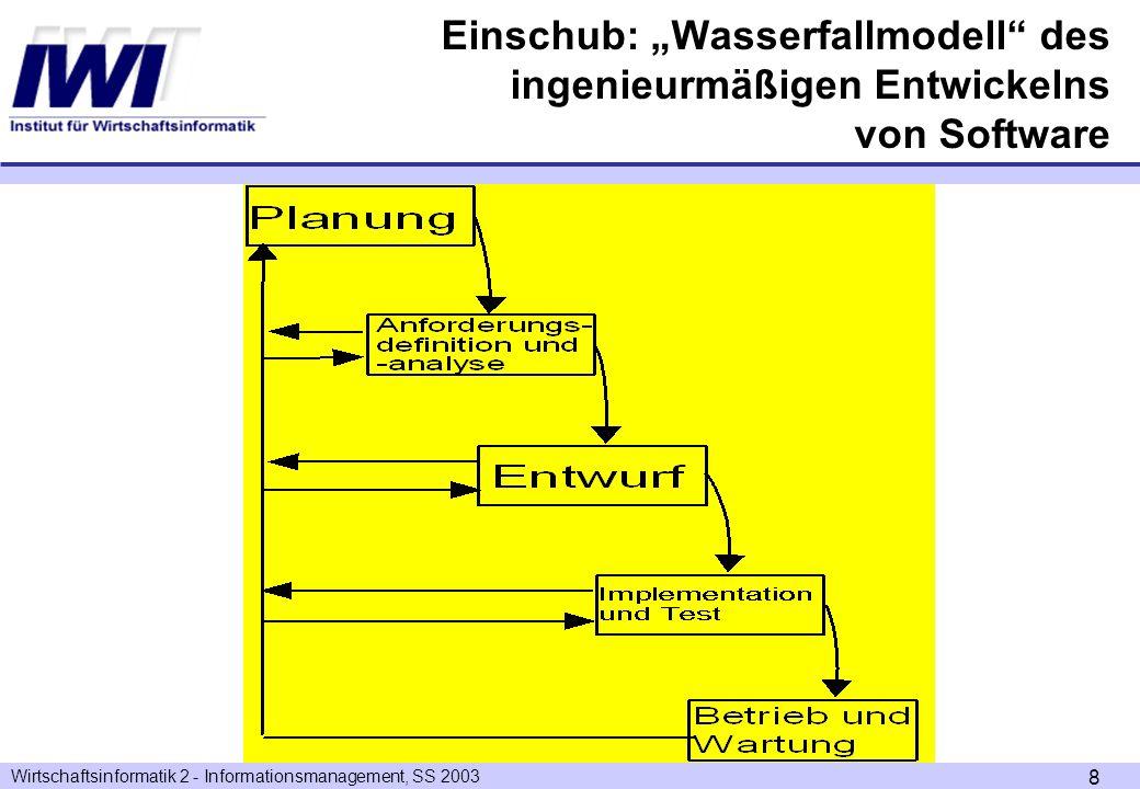 """Einschub: """"Wasserfallmodell des ingenieurmäßigen Entwickelns von Software"""