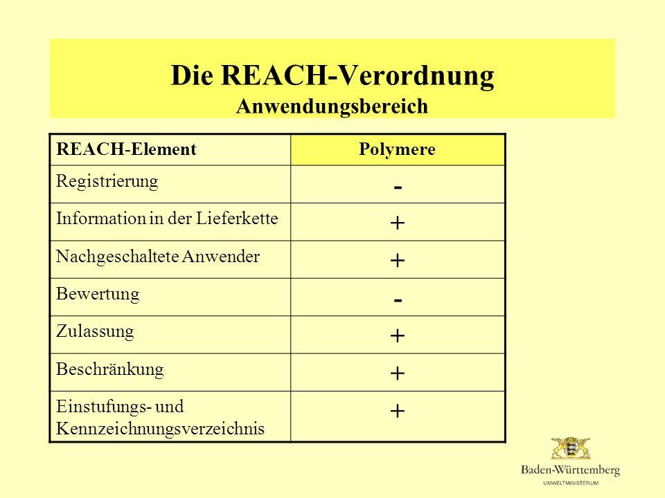 Die REACH-Verordnung Anwendungsbereich