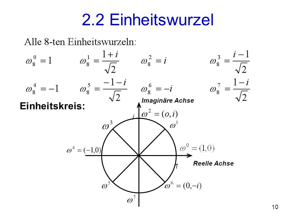 2.2 Einheitswurzel Imaginäre Achse Einheitskreis: i Reelle Achse 1