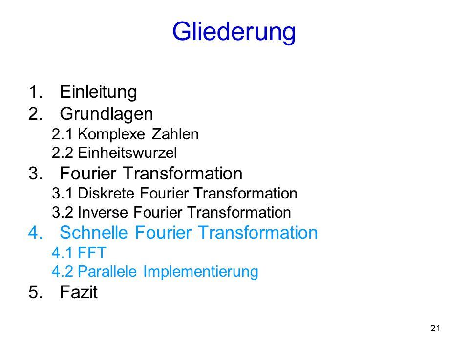 Gliederung Einleitung Grundlagen Fourier Transformation
