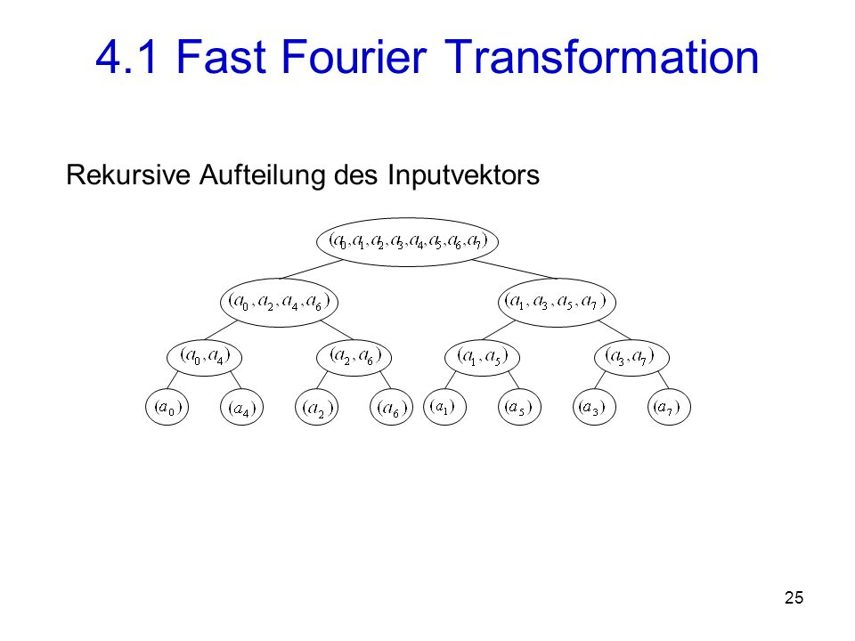 4.1 Fast Fourier Transformation