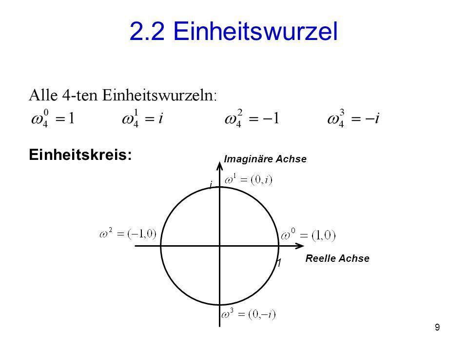 2.2 Einheitswurzel Einheitskreis: Imaginäre Achse i Reelle Achse 1