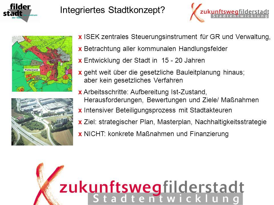 Integriertes Stadtkonzept