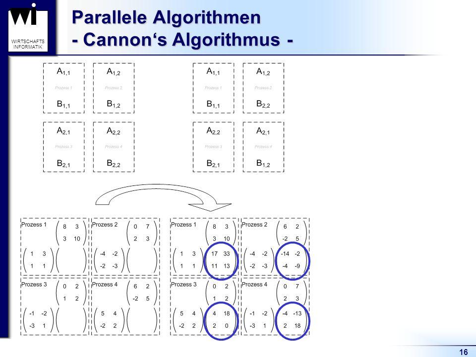 Parallele Algorithmen - Cannon's Algorithmus -