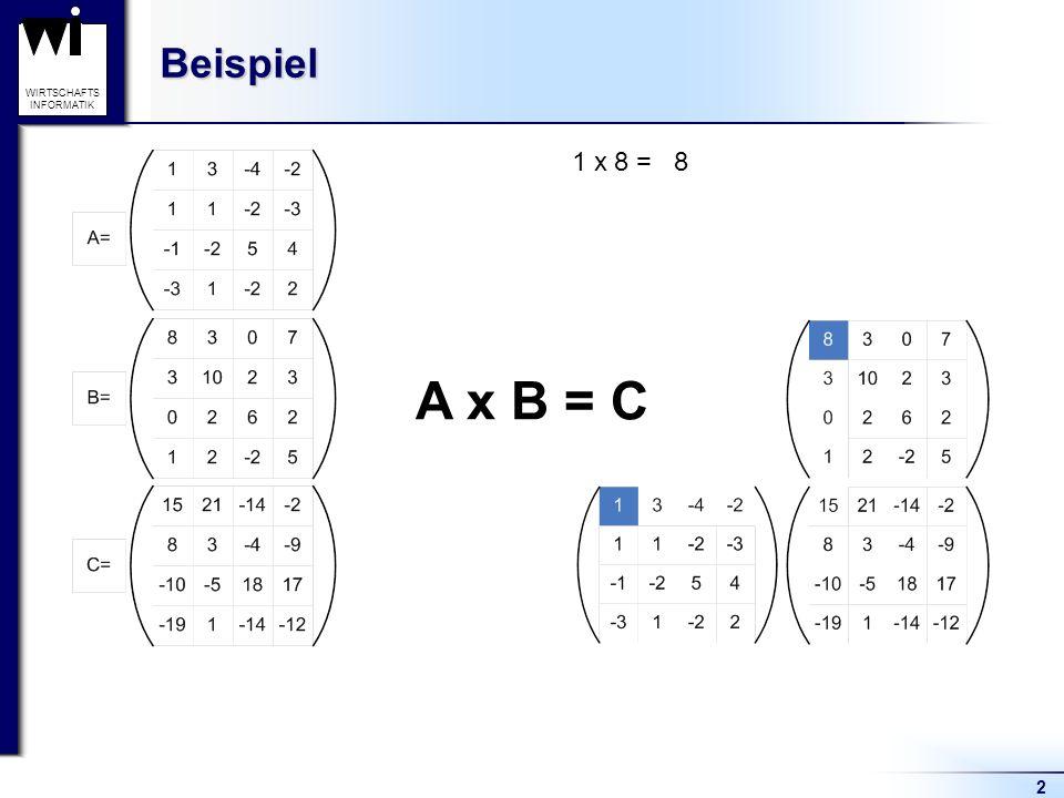 Beispiel 1 x 8 = 8 A x B = C 2
