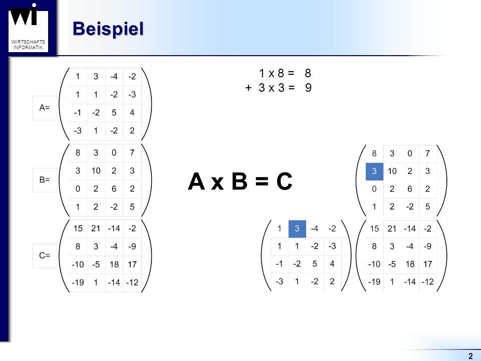 Beispiel 1 x 8 = 8 + 3 x 3 = 9 A x B = C 2