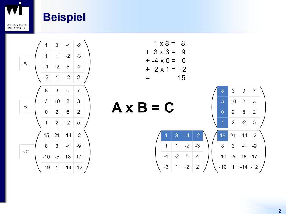 Beispiel 1 x 8 = 8 + 3 x 3 = 9 + -4 x 0 = 0 + -2 x 1 = -2 = 15 A x B = C 2