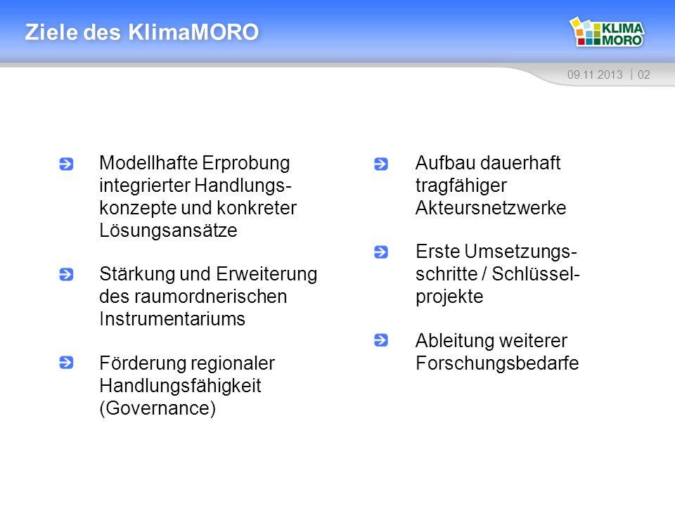 Ziele des KlimaMORO Modellhafte Erprobung integrierter Handlungs- konzepte und konkreter Lösungsansätze.