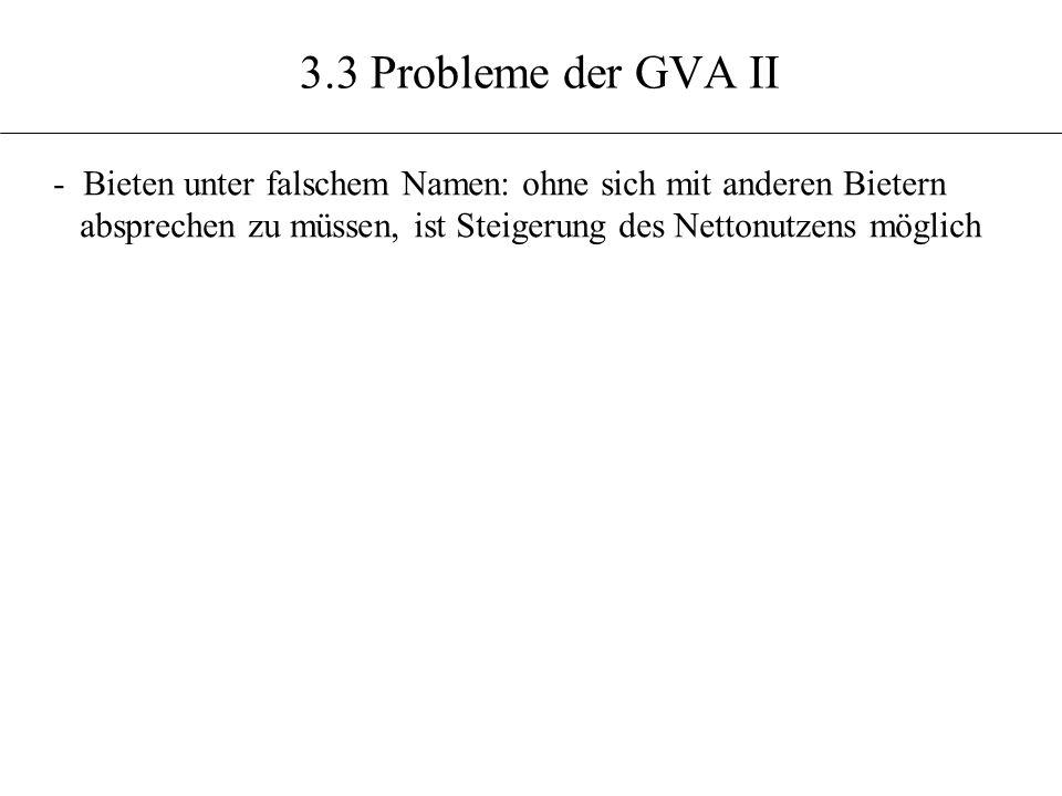 3.3 Probleme der GVA II Bieten unter falschem Namen: ohne sich mit anderen Bietern.