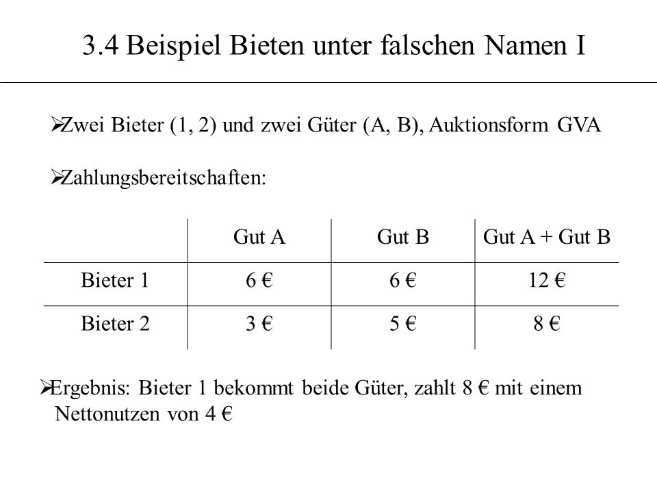 3.4 Beispiel Bieten unter falschen Namen I