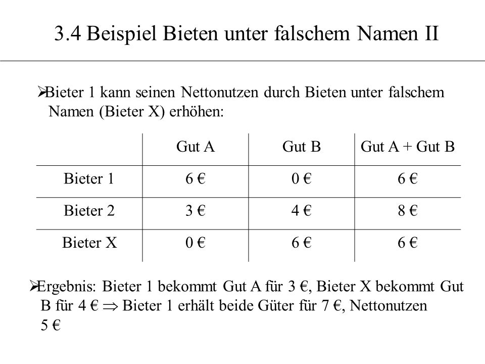 3.4 Beispiel Bieten unter falschem Namen II