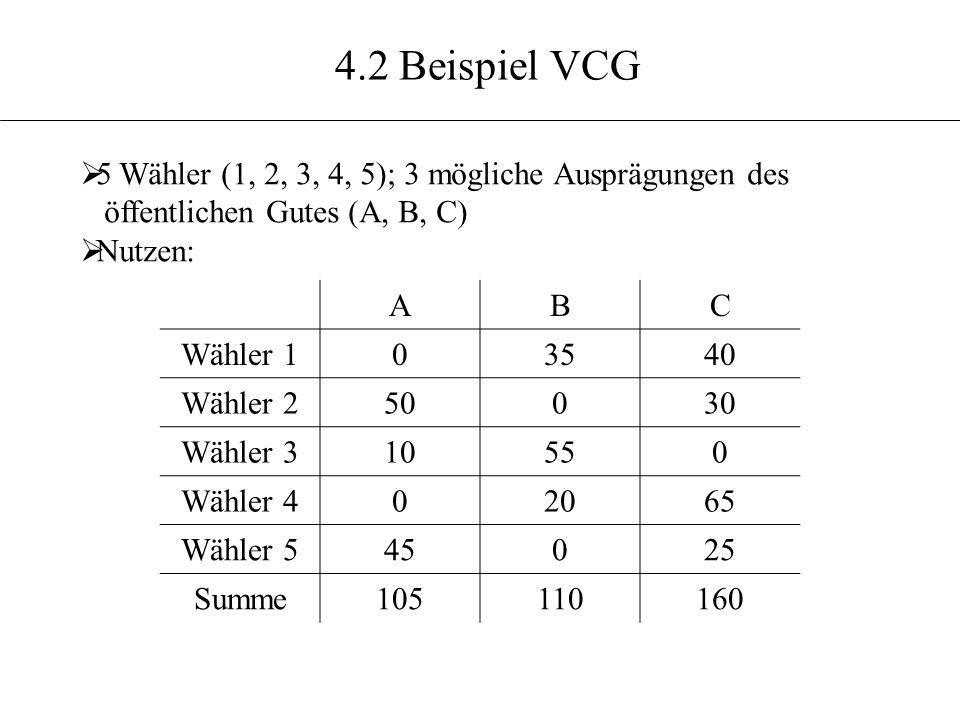 4.2 Beispiel VCG 5 Wähler (1, 2, 3, 4, 5); 3 mögliche Ausprägungen des