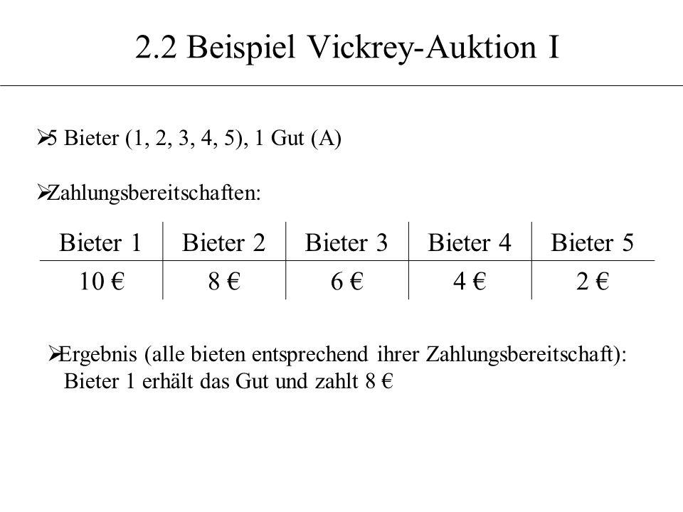 2.2 Beispiel Vickrey-Auktion I