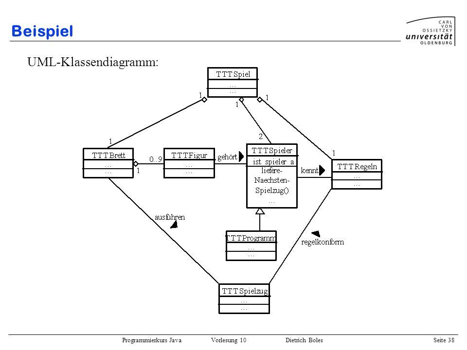 Beispiel UML-Klassendiagramm: