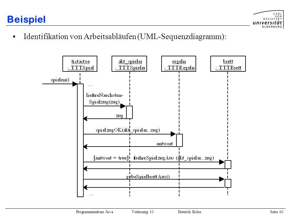 Beispiel Identifikation von Arbeitsabläufen (UML-Sequenzdiagramm):