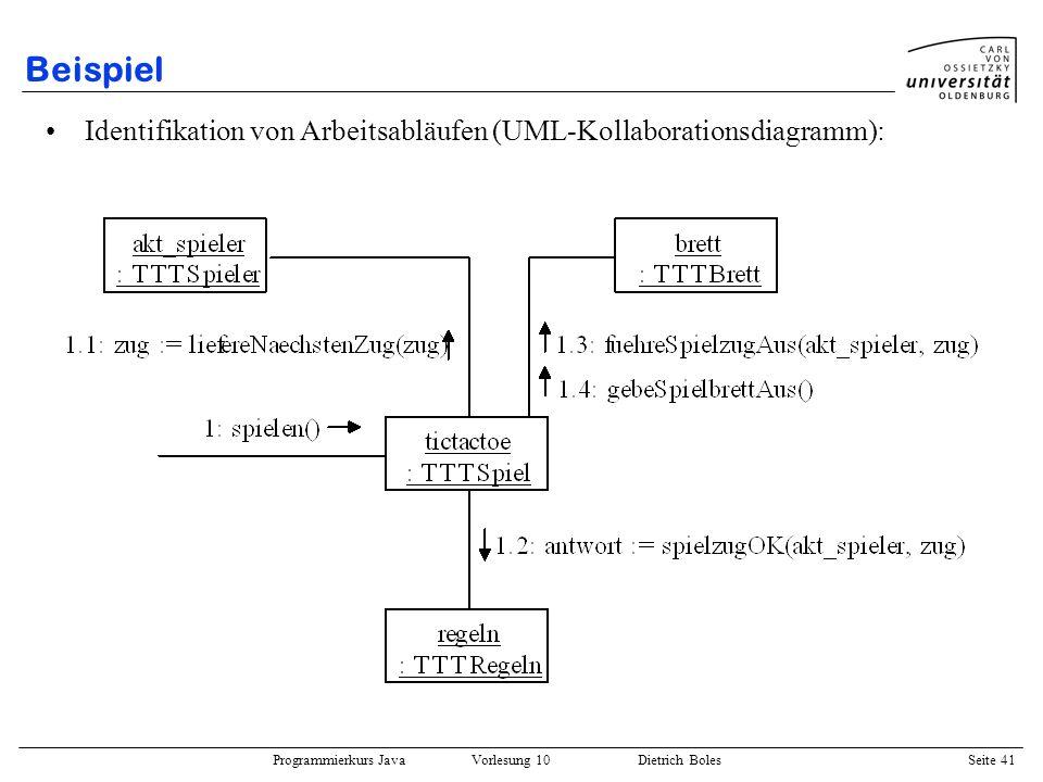 Beispiel Identifikation von Arbeitsabläufen (UML-Kollaborationsdiagramm):