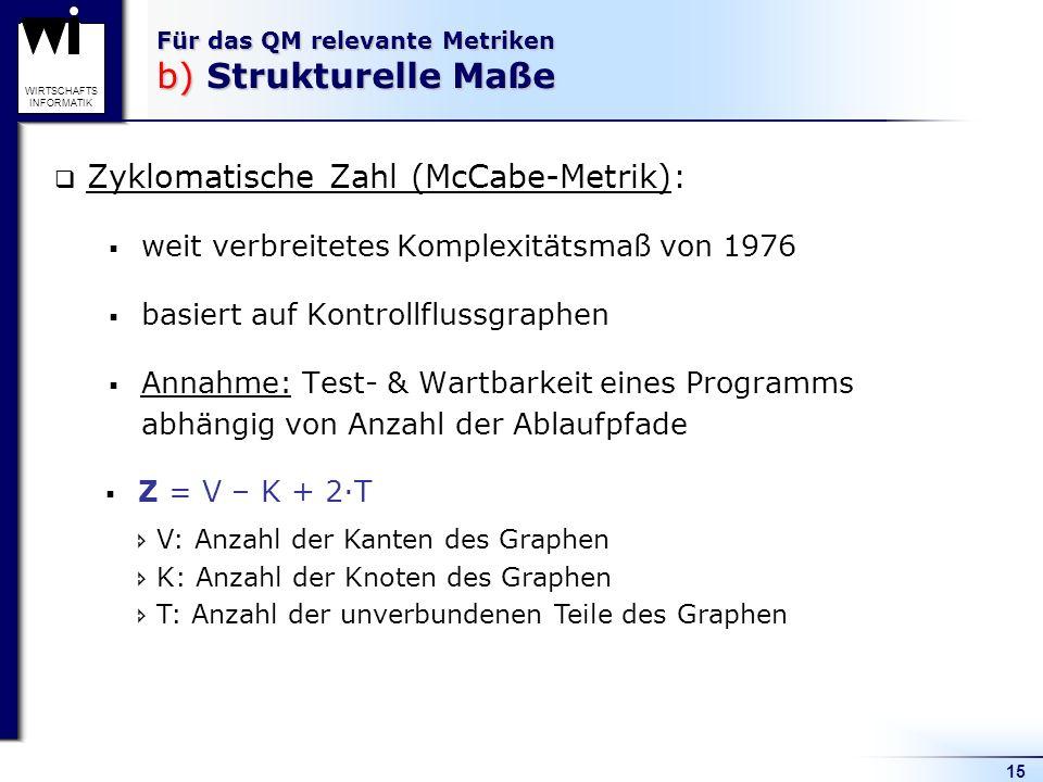 Für das QM relevante Metriken b) Strukturelle Maße