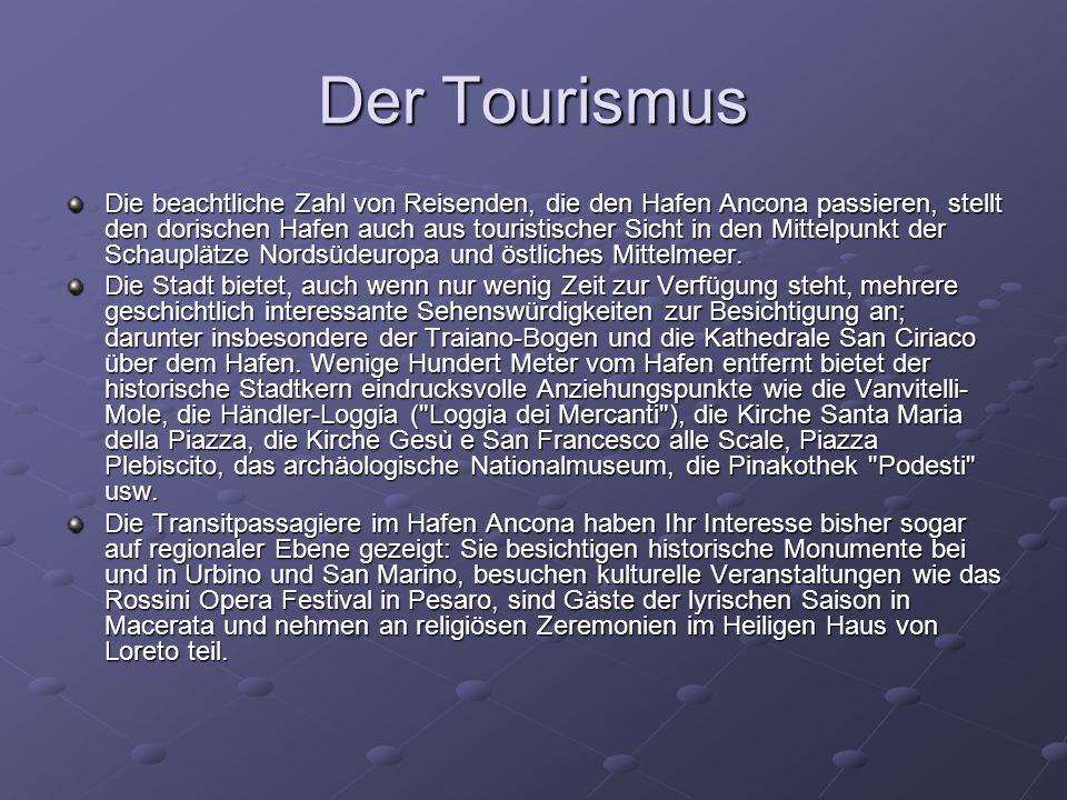 Der Tourismus