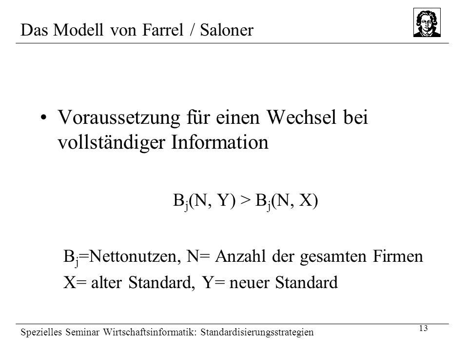 Spezielles Seminar Wirtschaftsinformatik: Standardisierungsstrategien