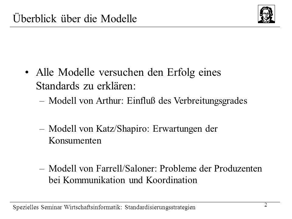 Überblick über die Modelle