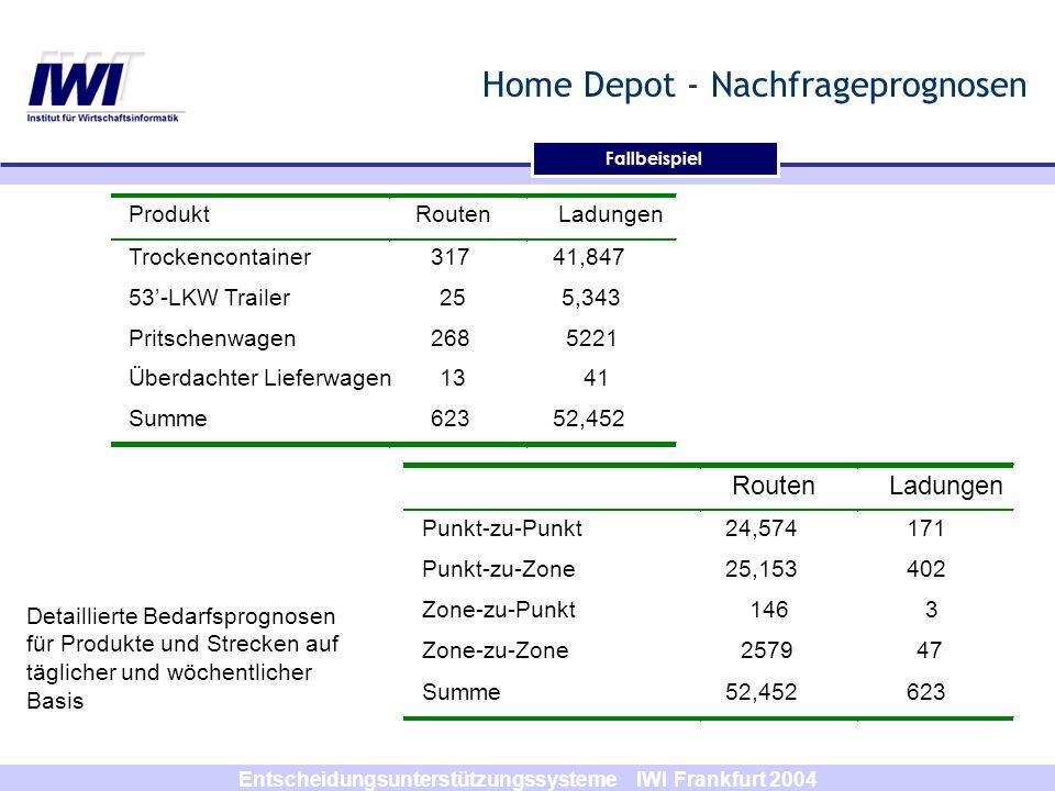 Home Depot - Nachfrageprognosen