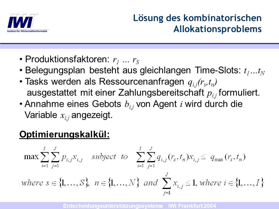 Lösung des kombinatorischen Allokationsproblems