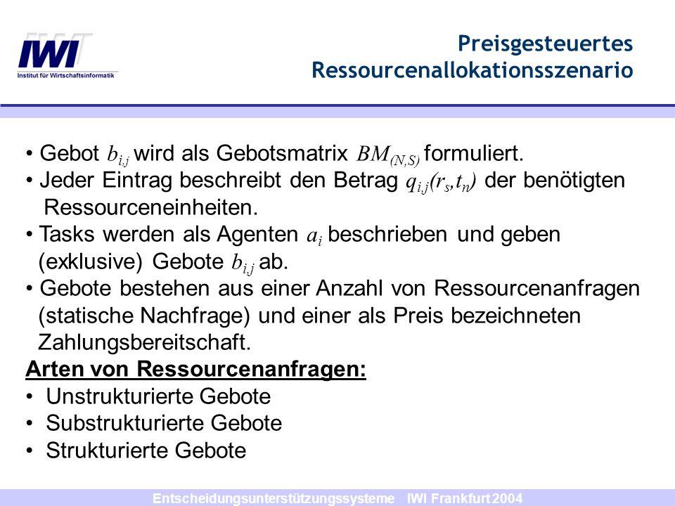 Entscheidungsunterstützungssysteme IWI Frankfurt 2004
