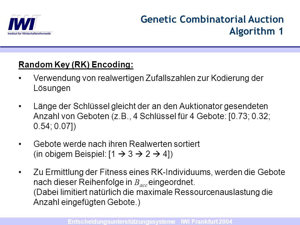 Genetic Combinatorial Auction Algorithm 1