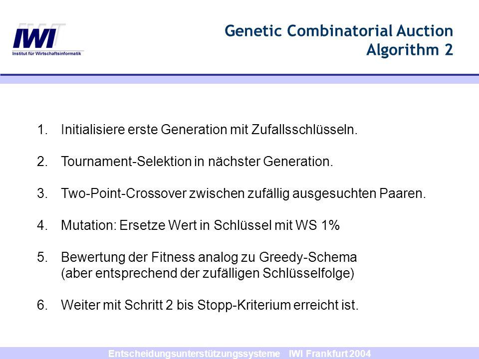 Genetic Combinatorial Auction Algorithm 2