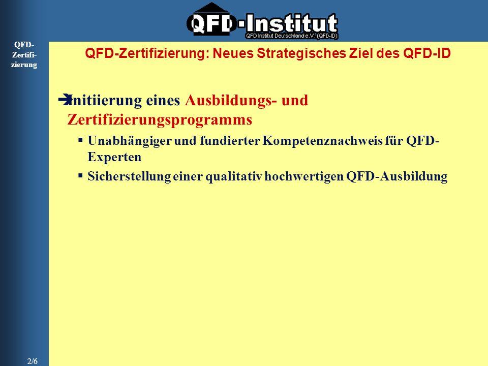 QFD-Zertifizierung: Neues Strategisches Ziel des QFD-ID