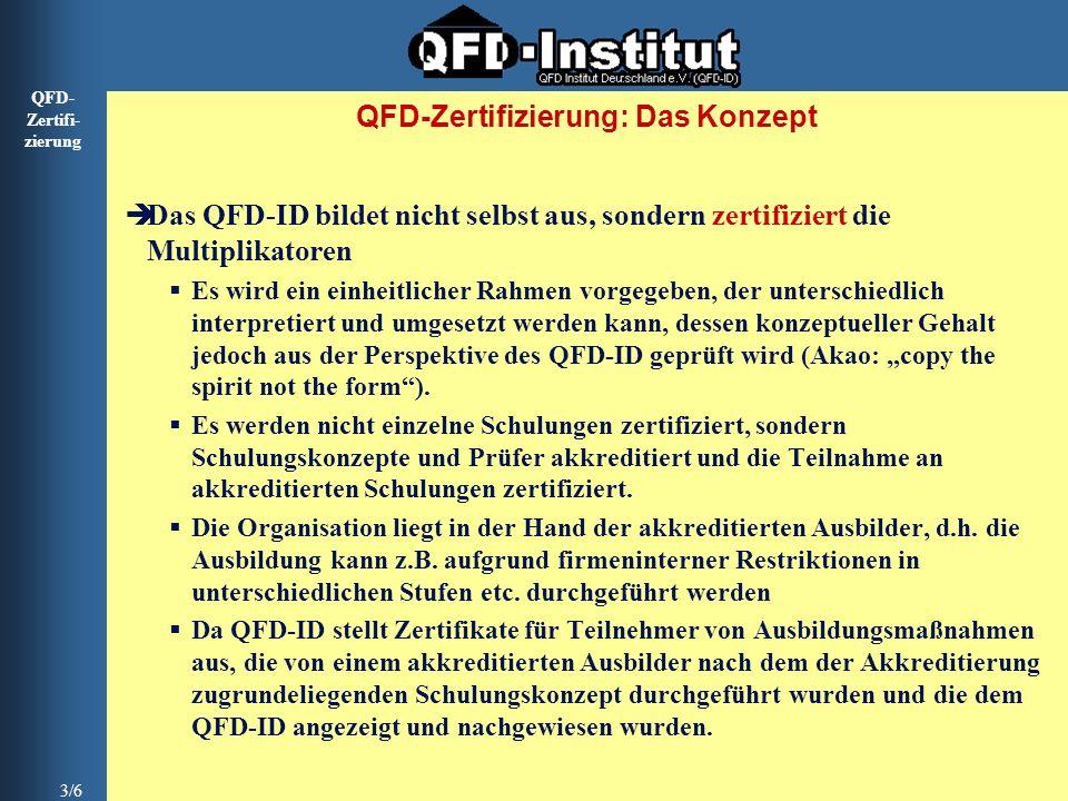 QFD-Zertifizierung: Das Konzept
