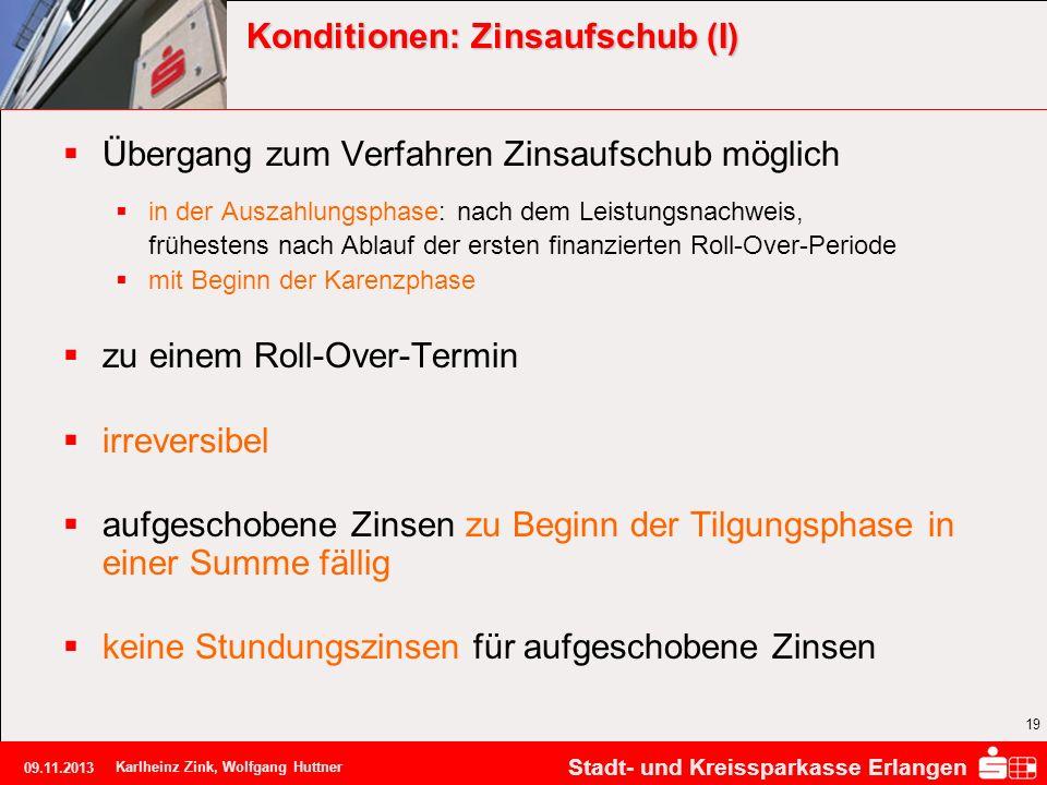 Konditionen: Zinsaufschub (I)