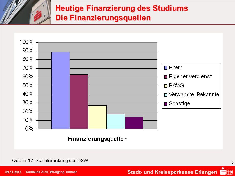 Heutige Finanzierung des Studiums Die Finanzierungsquellen