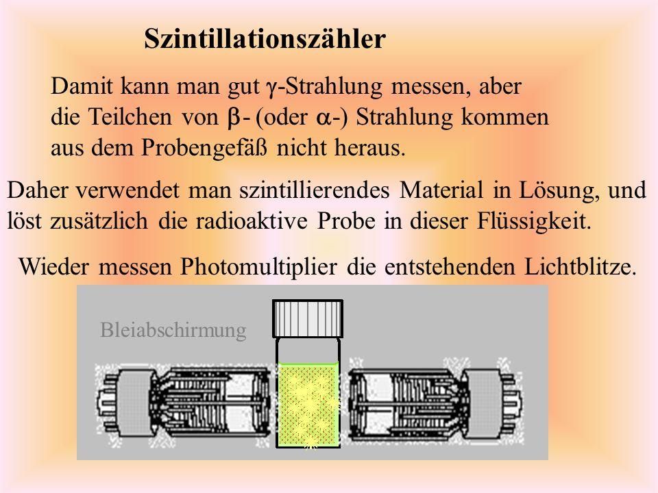 Szintillationszähler