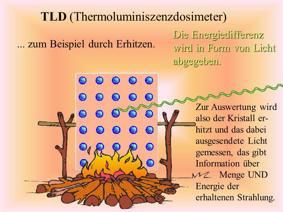 TLD (Thermoluminiszenzdosimeter)