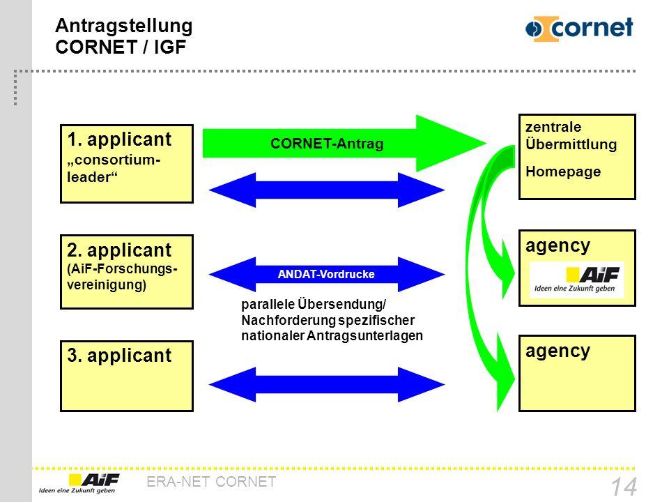 Antragstellung CORNET / IGF