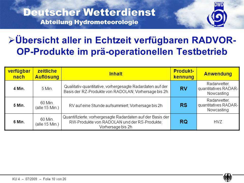 Übersicht aller in Echtzeit verfügbaren RADVOR-OP-Produkte im prä-operationellen Testbetrieb