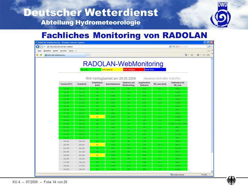 Fachliches Monitoring von RADOLAN