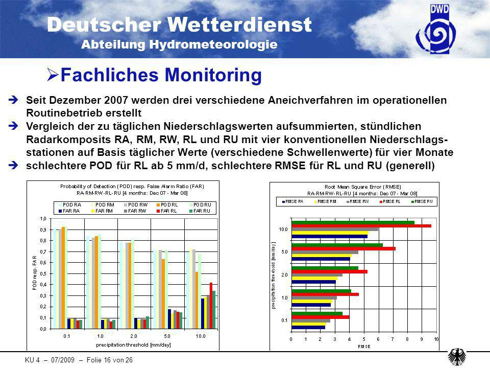 Fachliches Monitoring