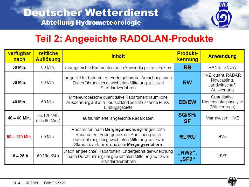 Teil 2: Angeeichte RADOLAN-Produkte