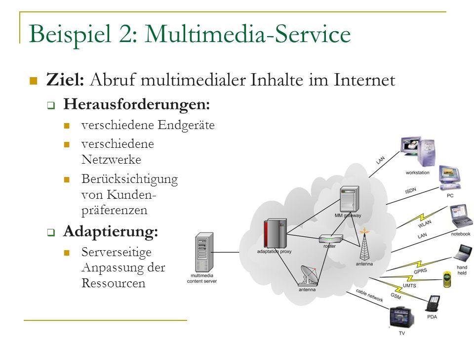 Beispiel 2: Multimedia-Service