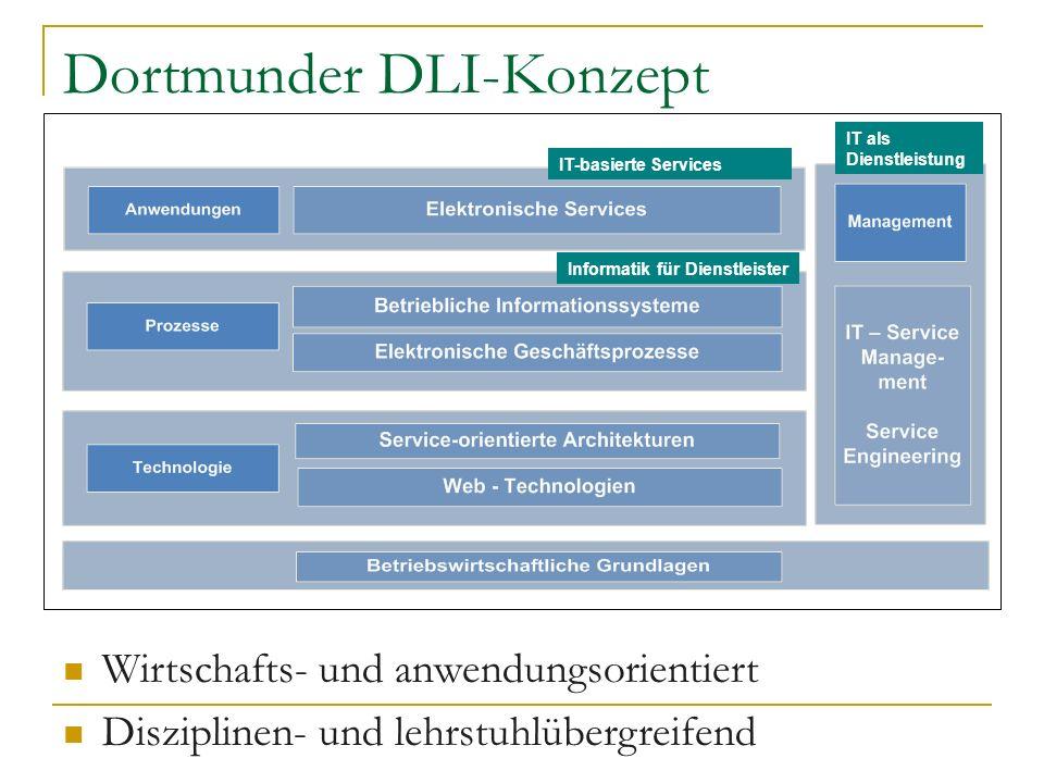Dortmunder DLI-Konzept
