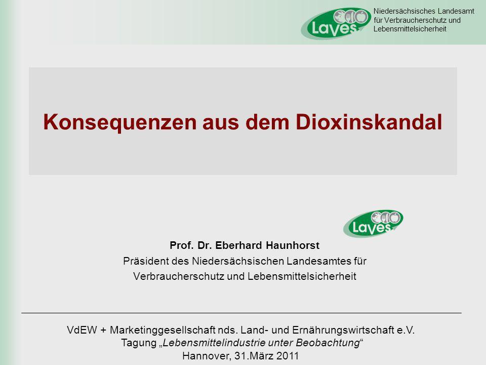 Konsequenzen aus dem Dioxinskandal