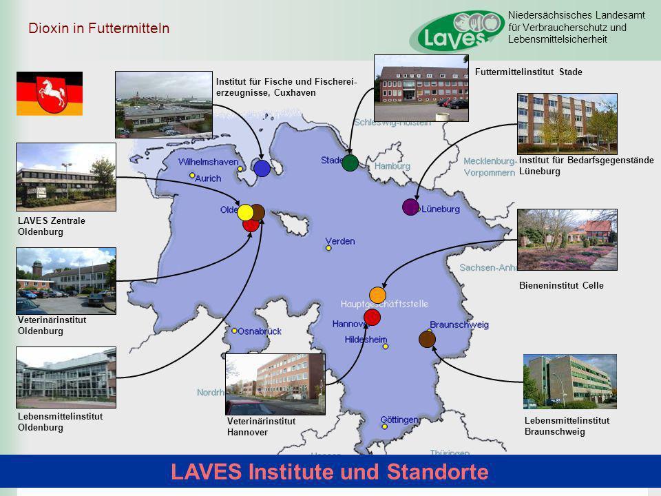 LAVES Institute und Standorte
