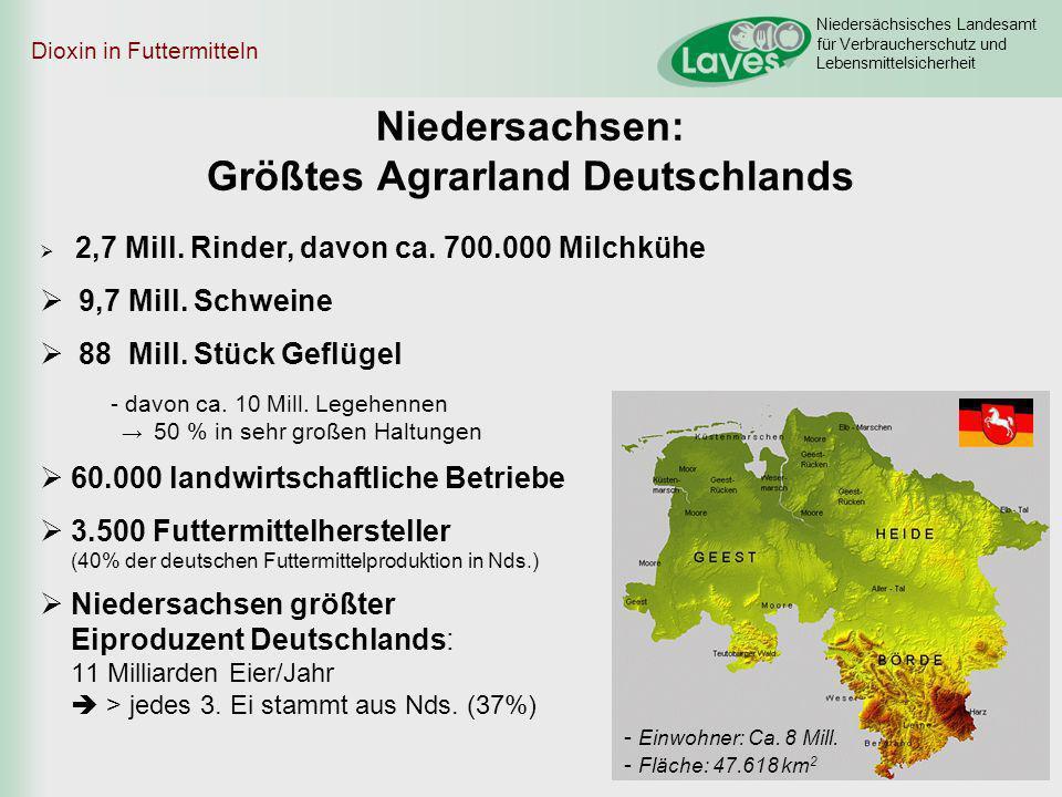 Niedersachsen: Größtes Agrarland Deutschlands
