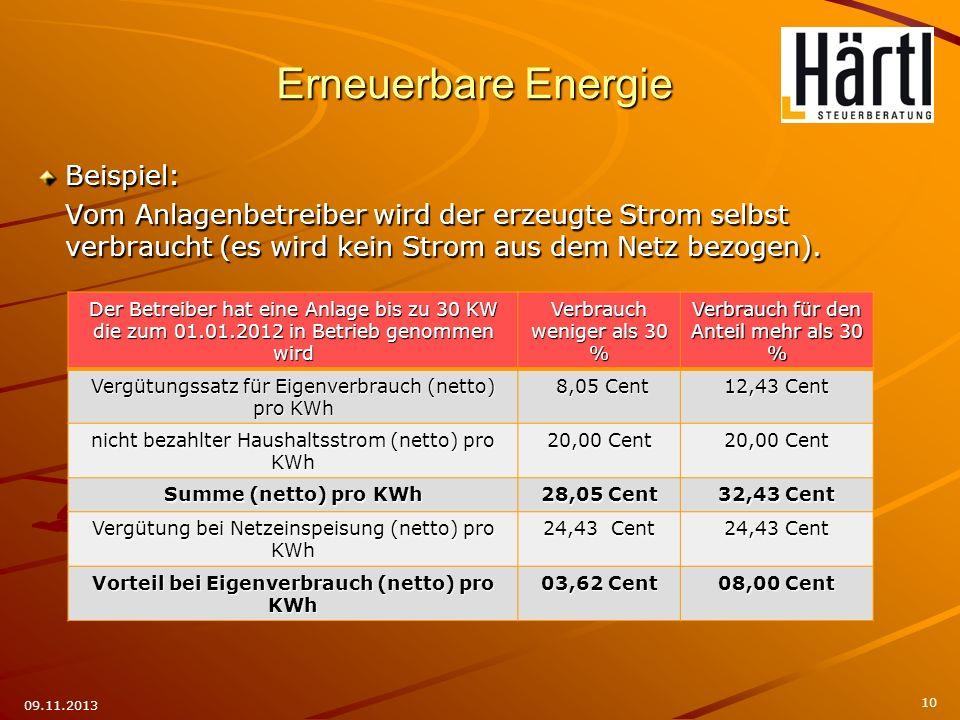 Vorteil bei Eigenverbrauch (netto) pro KWh