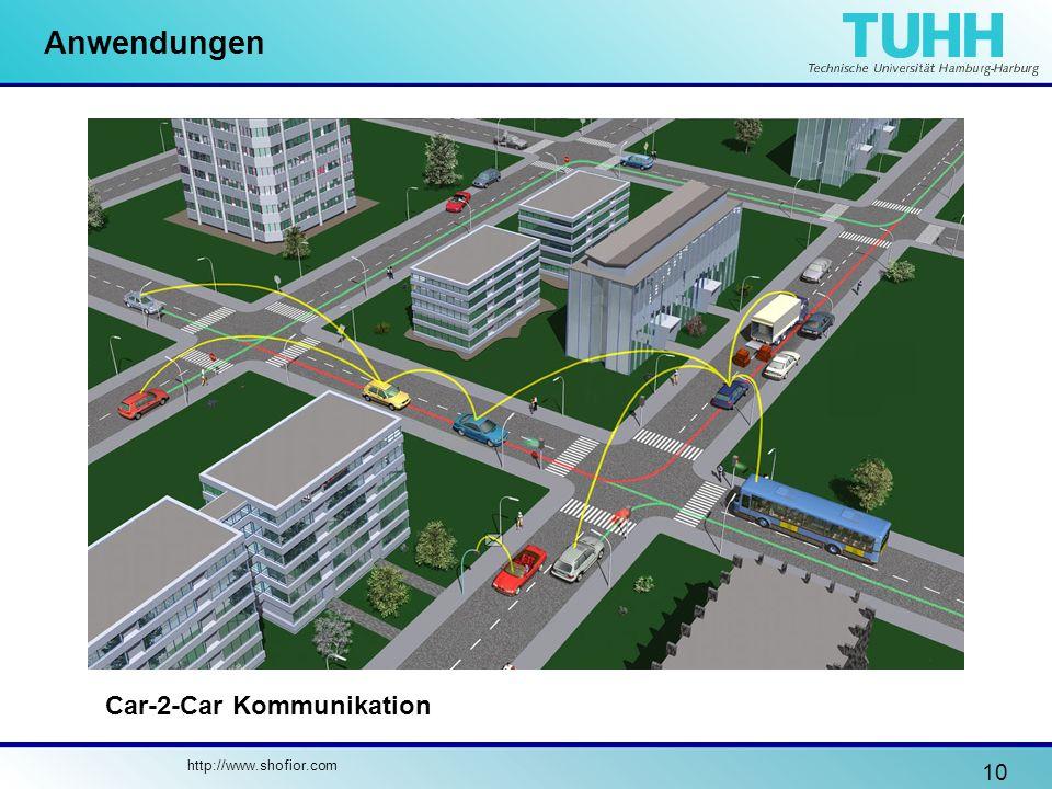 Anwendungen Car-2-Car Kommunikation http://www.shofior.com